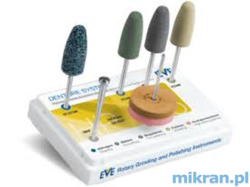 * Set voor het polijsten van thermoplastische materialen EVE - SPECIALE AANBIEDING