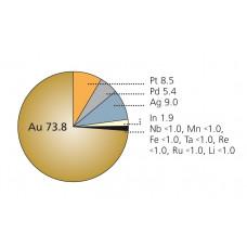 Gouden Ips.D. Teken 96 5g